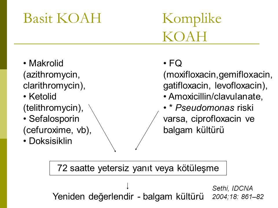 Basit KOAH Komplike KOAH Makrolid (azithromycin, clarithromycin), Ketolid (telithromycin), Sefalosporin (cefuroxime, vb), Doksisiklin FQ (moxifloxacin