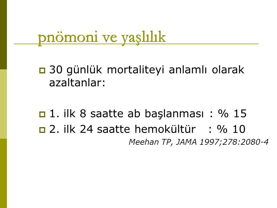 pnömoni ve yaşlılık  30 günlük mortaliteyi anlamlı olarak azaltanlar:  1. ilk 8 saatte ab başlanması : % 15  2. ilk 24 saatte hemokültür : % 10 Mee