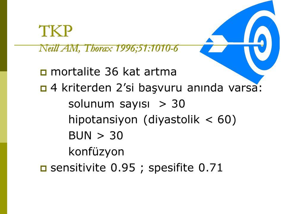 TKP Neill AM, Thorax 1996;51:1010-6  mortalite 36 kat artma  4 kriterden 2'si başvuru anında varsa: solunum sayısı > 30 hipotansiyon (diyastolik < 6