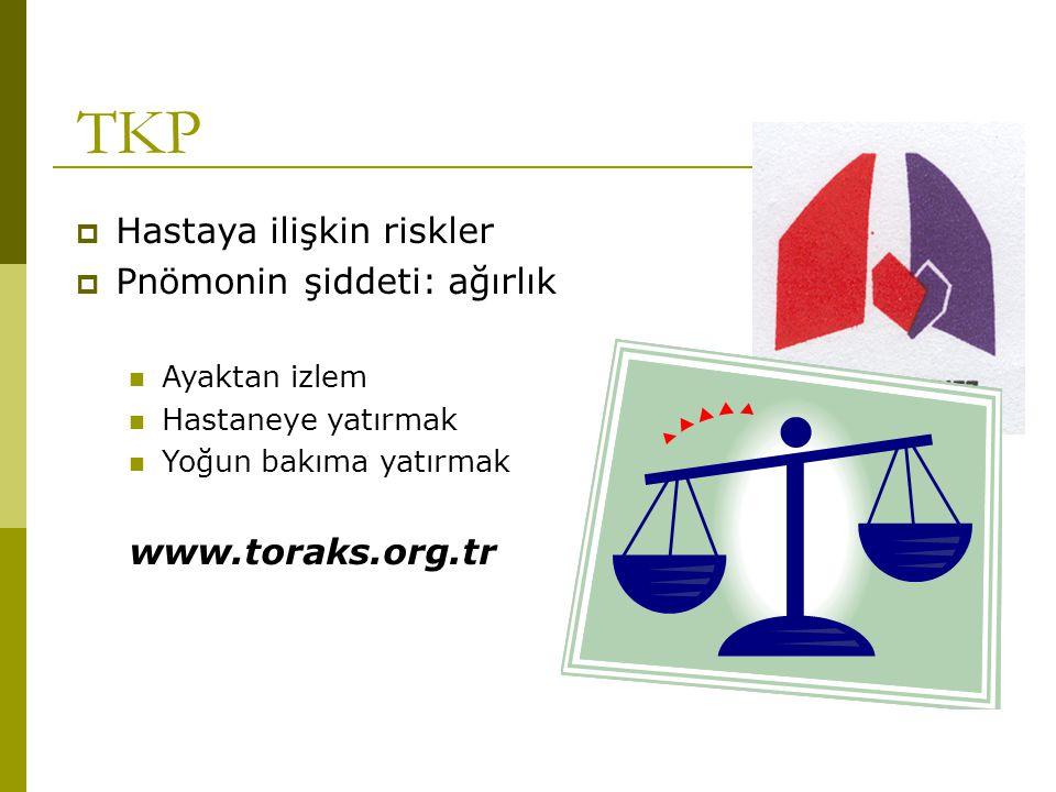 TKP  Hastaya ilişkin riskler  Pnömonin şiddeti: ağırlık Ayaktan izlem Hastaneye yatırmak Yoğun bakıma yatırmak www.toraks.org.tr