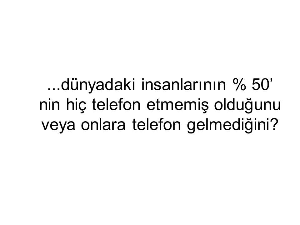 ...dünyadaki insanlarının % 50' nin hiç telefon etmemiş olduğunu veya onlara telefon gelmediğini