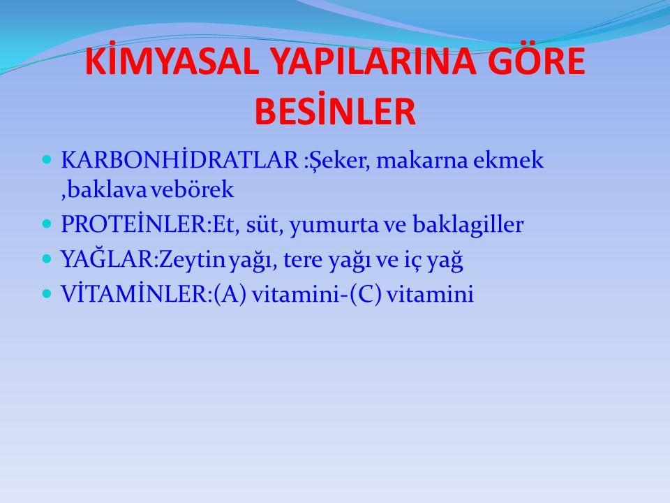 KİMYASAL YAPILARINA GÖRE BESİNLER KARBONHİDRATLAR :Şeker, makarna ekmek,baklava vebörek PROTEİNLER:Et, süt, yumurta ve baklagiller YAĞLAR:Zeytin yağı, tere yağı ve iç yağ VİTAMİNLER:(A) vitamini-(C) vitamini
