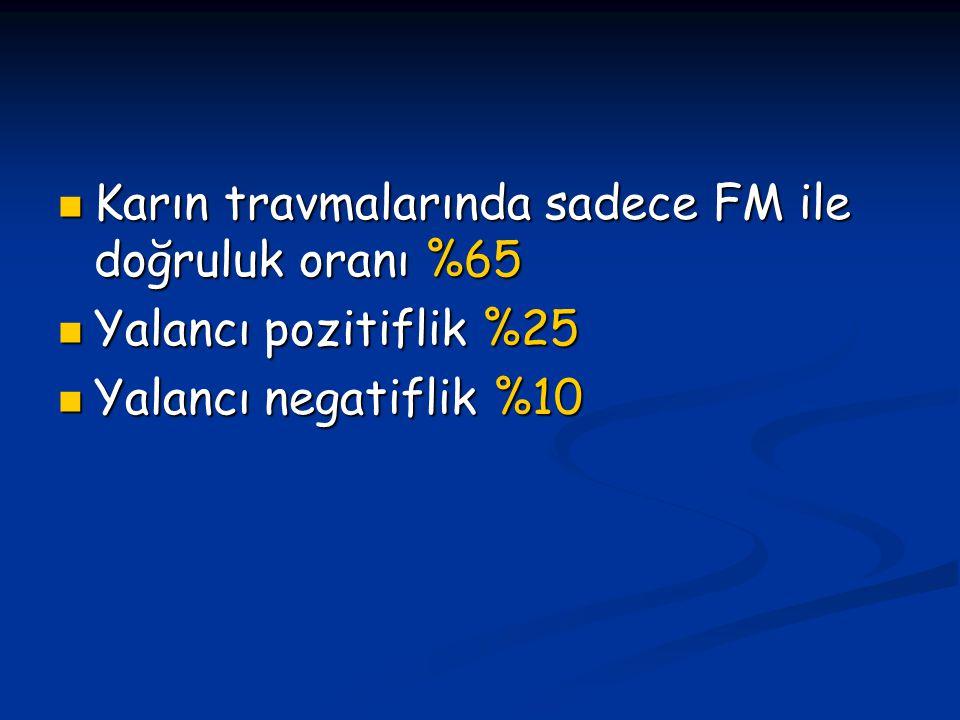 Karın travmalarında sadece FM ile doğruluk oranı %65 Karın travmalarında sadece FM ile doğruluk oranı %65 Yalancı pozitiflik %25 Yalancı pozitiflik %25 Yalancı negatiflik %10 Yalancı negatiflik %10