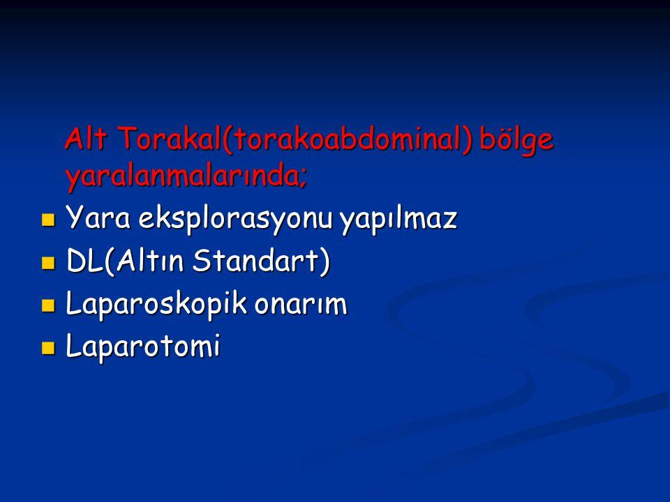 Alt Torakal(torakoabdominal) bölge yaralanmalarında; Alt Torakal(torakoabdominal) bölge yaralanmalarında; Yara eksplorasyonu yapılmaz Yara eksplorasyonu yapılmaz DL(Altın Standart) DL(Altın Standart) Laparoskopik onarım Laparoskopik onarım Laparotomi Laparotomi