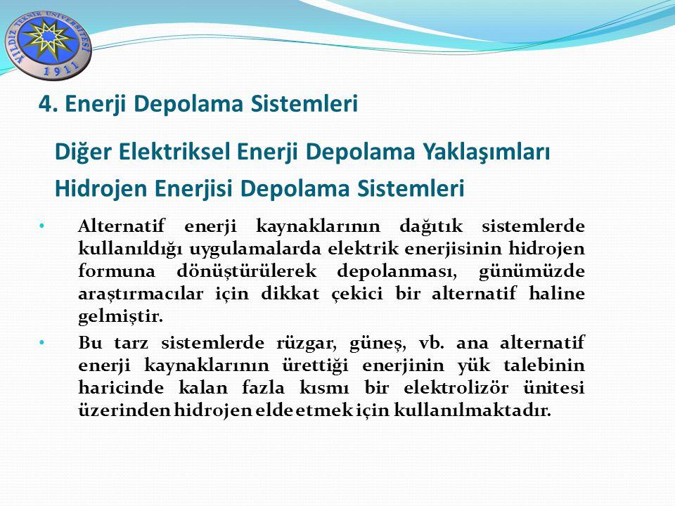 Diğer Elektriksel Enerji Depolama Yaklaşımları 4. Enerji Depolama Sistemleri Hidrojen Enerjisi Depolama Sistemleri Alternatif enerji kaynaklarının dağ