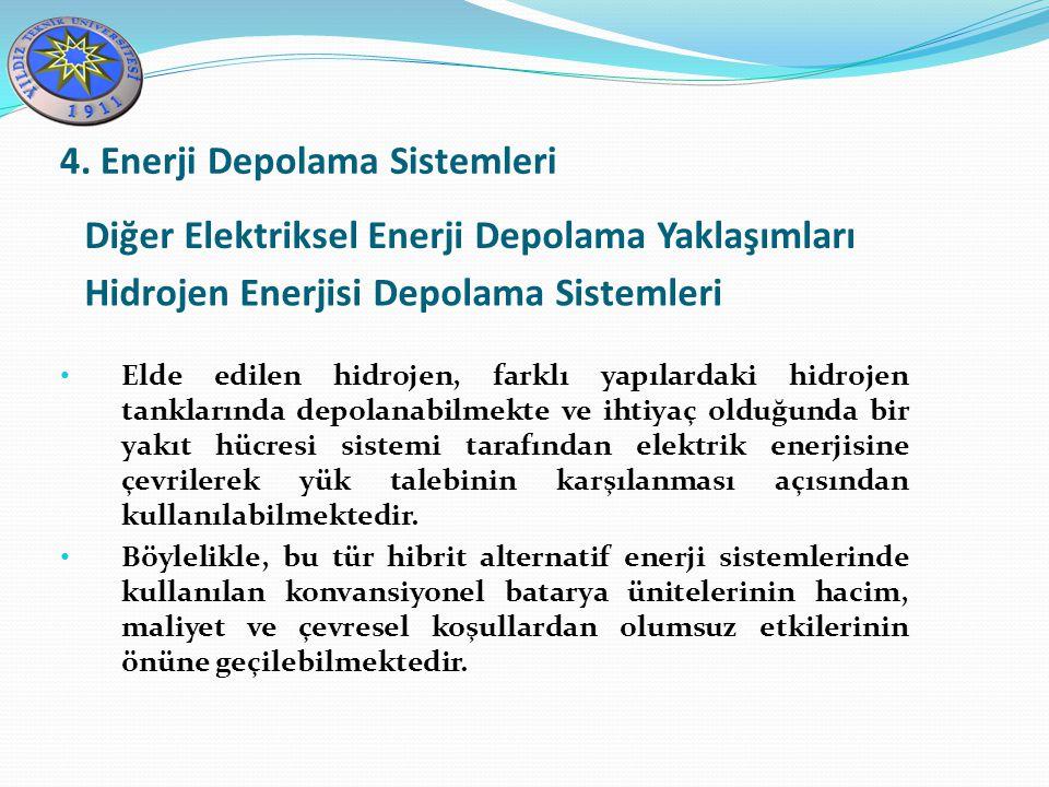 Diğer Elektriksel Enerji Depolama Yaklaşımları 4. Enerji Depolama Sistemleri Hidrojen Enerjisi Depolama Sistemleri Elde edilen hidrojen, farklı yapıla