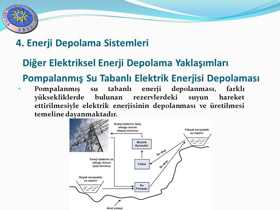 Diğer Elektriksel Enerji Depolama Yaklaşımları 4. Enerji Depolama Sistemleri Pompalanmış Su Tabanlı Elektrik Enerjisi Depolaması Pompalanmış su tabanl