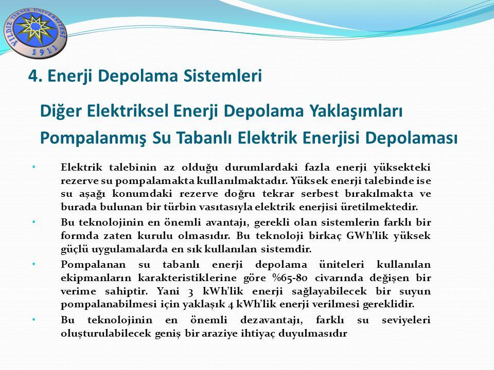 Diğer Elektriksel Enerji Depolama Yaklaşımları 4. Enerji Depolama Sistemleri Pompalanmış Su Tabanlı Elektrik Enerjisi Depolaması Elektrik talebinin az