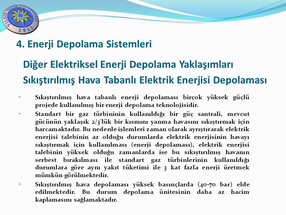 Diğer Elektriksel Enerji Depolama Yaklaşımları 4. Enerji Depolama Sistemleri Sıkıştırılmış Hava Tabanlı Elektrik Enerjisi Depolaması Sıkıştırılmış hav