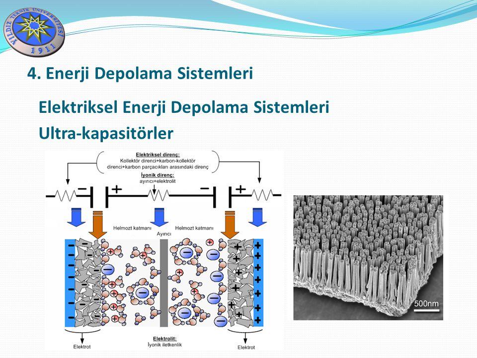 Elektriksel Enerji Depolama Sistemleri Ultra-kapasitörler 4. Enerji Depolama Sistemleri