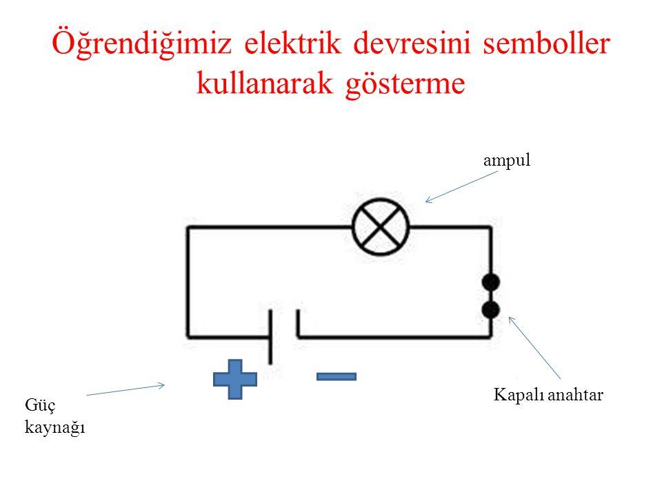 Öğrendiğimiz elektrik devresini semboller kullanarak gösterme ampul Kapalı anahtar Güç kaynağı