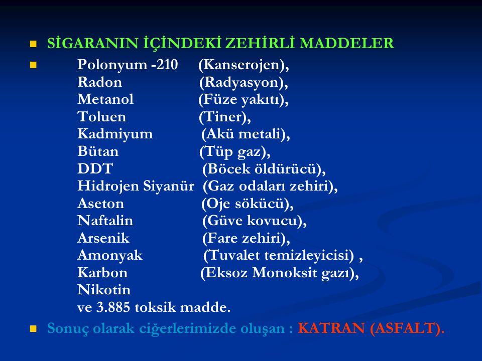 SİGARANIN İÇİNDEKİ ZEHİRLİ MADDELER Polonyum -210 (Kanserojen), Radon (Radyasyon), Metanol (Füze yakıtı), Toluen (Tiner), Kadmiyum (Akü metali), Bütan (Tüp gaz), DDT (Böcek öldürücü), Hidrojen Siyanür (Gaz odaları zehiri), Aseton (Oje sökücü), Naftalin (Güve kovucu), Arsenik (Fare zehiri), Amonyak (Tuvalet temizleyicisi), Karbon (Eksoz Monoksit gazı), Nikotin ve 3.885 toksik madde.