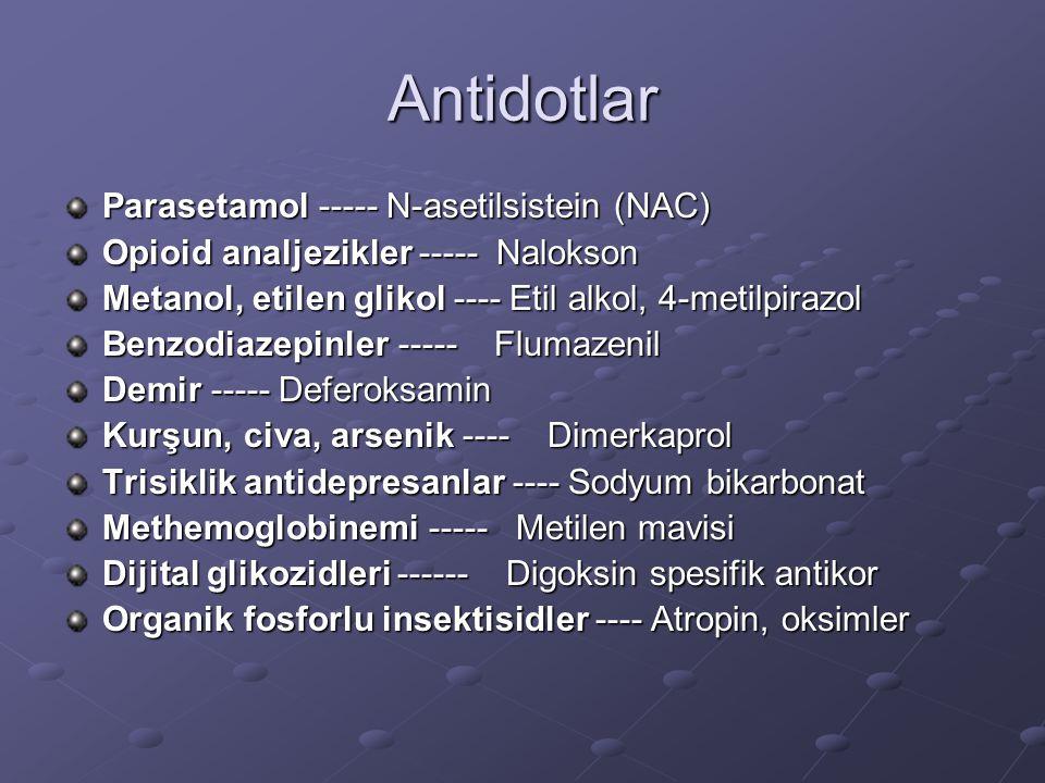 Antidotlar Parasetamol ----- N-asetilsistein (NAC) Opioid analjezikler ----- Nalokson Metanol, etilen glikol ---- Etil alkol, 4-metilpirazol Benzodiaz