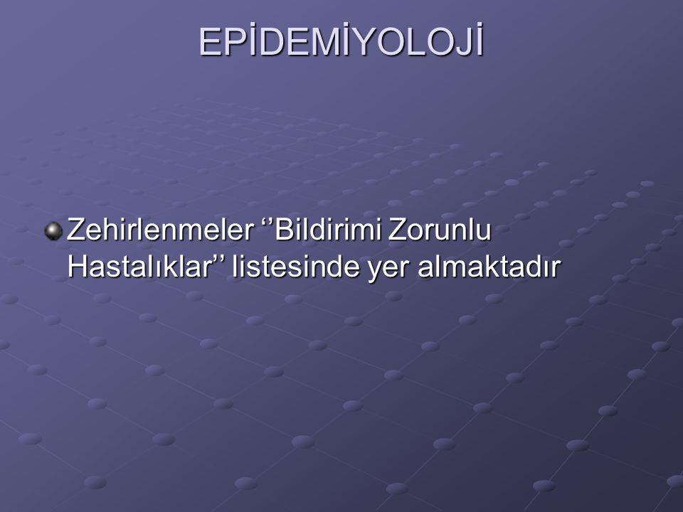 EPİDEMİYOLOJİ 1997;Türkiye'de 38 sağlık kuruluşunun verileri ile yapılan bir çalışmada; 5077 zehirlenme olgusu incelenmiş -zehirlenmelerin toplam acil olgulara oranı %0,9 -hastaların %54,7'si erkek cinsiyette olduğu saptanmış Türk Pediatri Arşivi 1998;33(3):148-153 Türk Pediatri Arşivi 1998;33(3):148-153