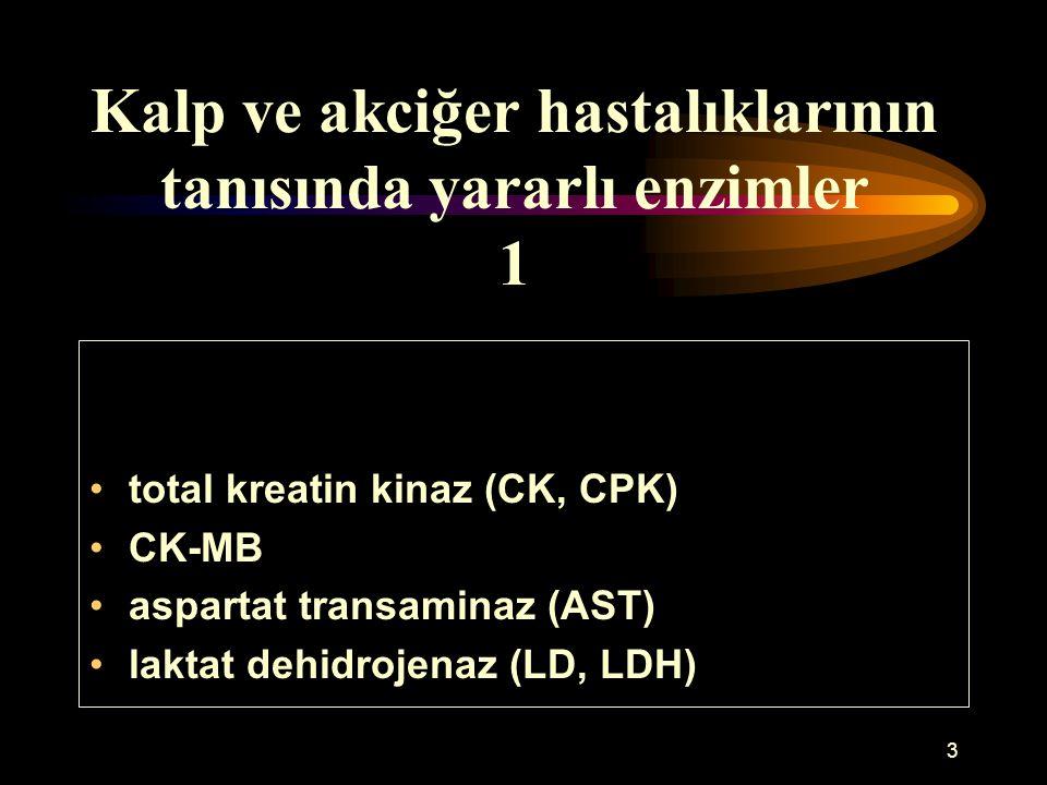 3 Kalp ve akciğer hastalıklarının tanısında yararlı enzimler 1 total kreatin kinaz (CK, CPK) CK-MB aspartat transaminaz (AST) laktat dehidrojenaz (LD,