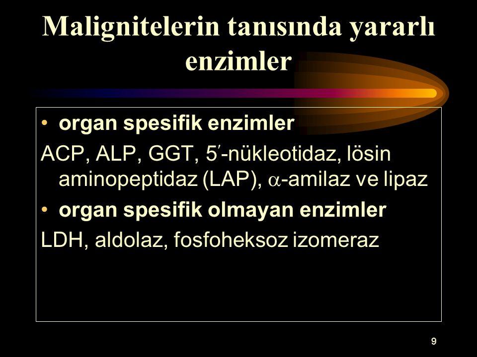 9 Malignitelerin tanısında yararlı enzimler organ spesifik enzimler ACP, ALP, GGT, 5-nükleotidaz, lösin aminopeptidaz (LAP),  -amilaz ve lipaz organ