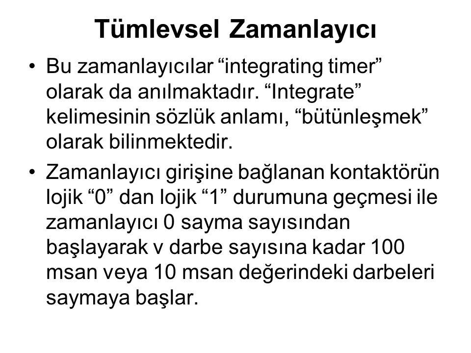 Tümlevsel Zamanlayıcı Bu zamanlayıcılar integrating timer olarak da anılmaktadır.