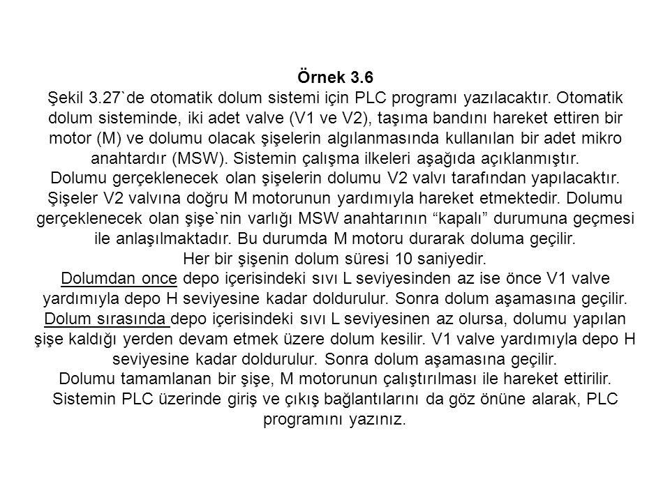 Örnek 3.6 Şekil 3.27`de otomatik dolum sistemi için PLC programı yazılacaktır.