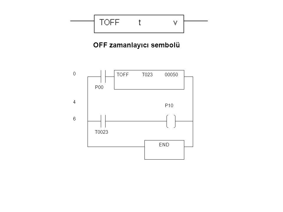OFF zamanlayıcı sembolü TOFF T023 00050 END P00 T0023 P10 046046