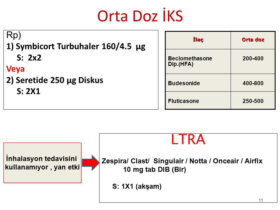 Orta Doz İKS Rp) 1) Symbicort Turbuhaler 160/4.5 µg S: 2x2 Veya 2) Seretide 250 µg Diskus S: 2X1 LTRA Zespira/ Clast/ Singulair / Notta / Onceair / Ai