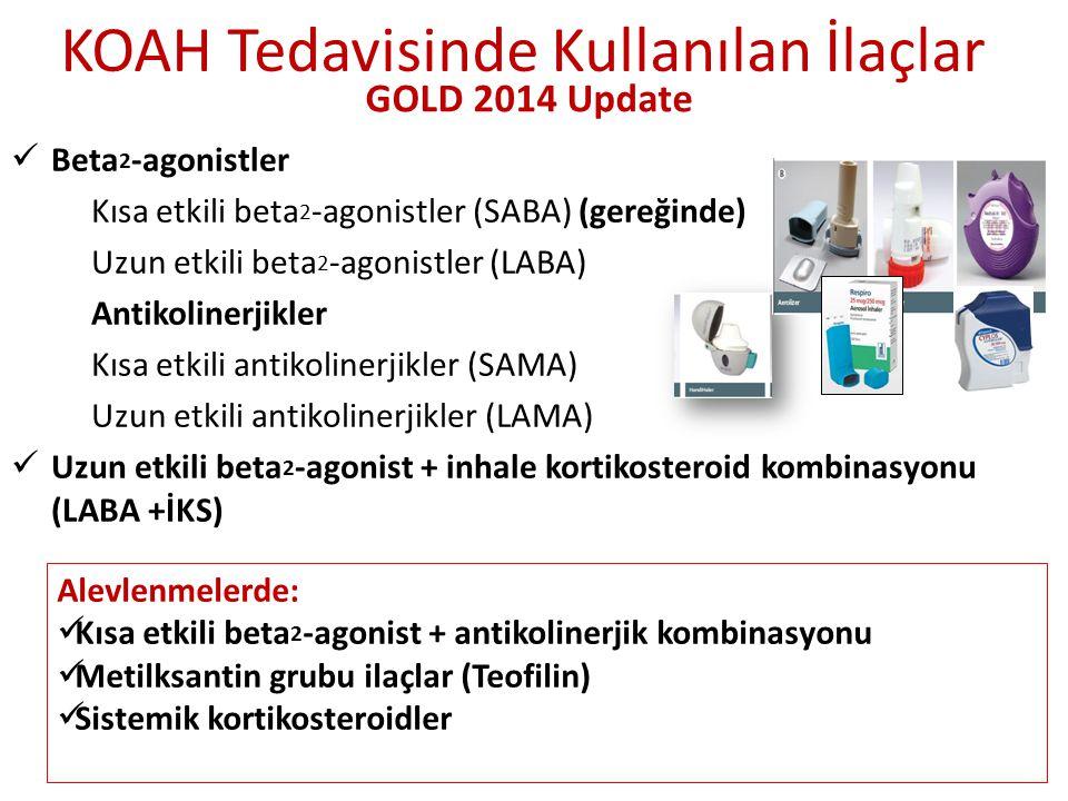 KOAH Tedavisinde Kullanılan İlaçlar Beta 2 -agonistler Kısa etkili beta 2 -agonistler (SABA) (gereğinde) Uzun etkili beta 2 -agonistler (LABA) Antikol