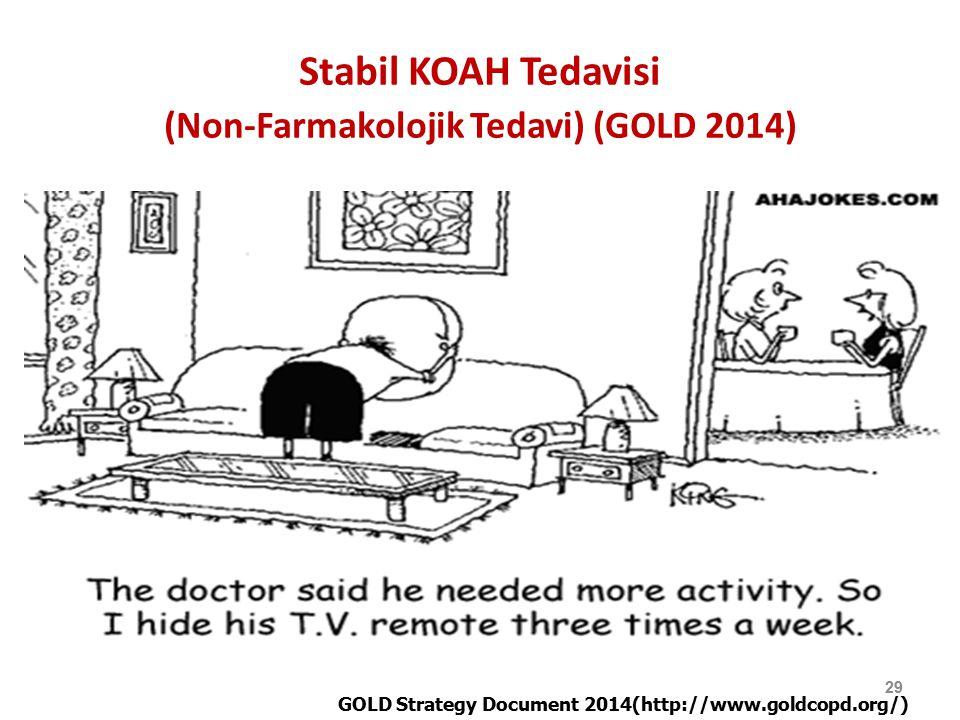 Stabil KOAH Tedavisi (Non-Farmakolojik Tedavi) (GOLD 2014) HastaAna TedaviÖneriLokal Uzlaşı Raporlarına göre A Sigara Bıraktırma Tedavileri (farmakolo