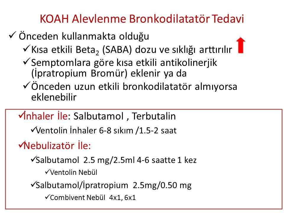 KOAH Alevlenme Bronkodilatatör Tedavi Önceden kullanmakta olduğu Kısa etkili Beta 2 (SABA) dozu ve sıklığı arttırılır Semptomlara göre kısa etkili ant