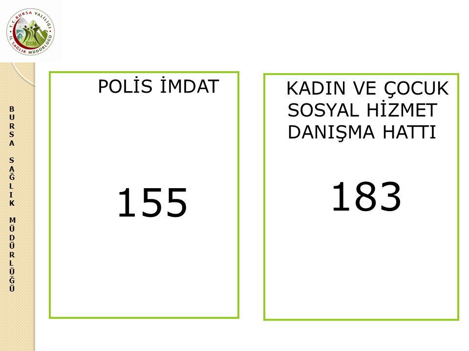 BURSASAĞLIKMÜDÜRLÜĞÜBURSASAĞLIKMÜDÜRLÜĞÜ POLİS İMDAT 155 KADIN VE ÇOCUK SOSYAL HİZMET DANIŞMA HATTI 183