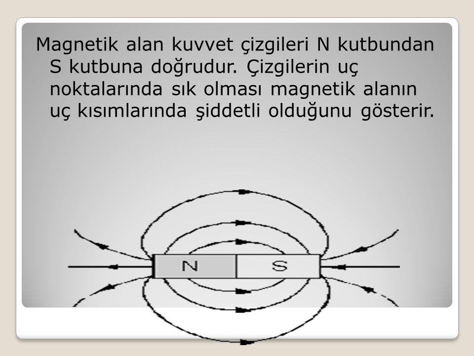 Magnetik alan kuvvet çizgileri N kutbundan S kutbuna doğrudur. Çizgilerin uç noktalarında sık olması magnetik alanın uç kısımlarında şiddetli olduğunu