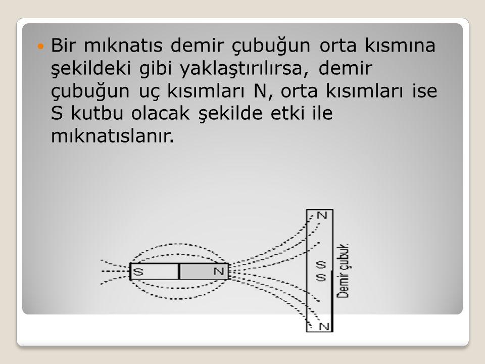 Bir mıknatıs demir çubuğun orta kısmına şekildeki gibi yaklaştırılırsa, demir çubuğun uç kısımları N, orta kısımları ise S kutbu olacak şekilde etki i