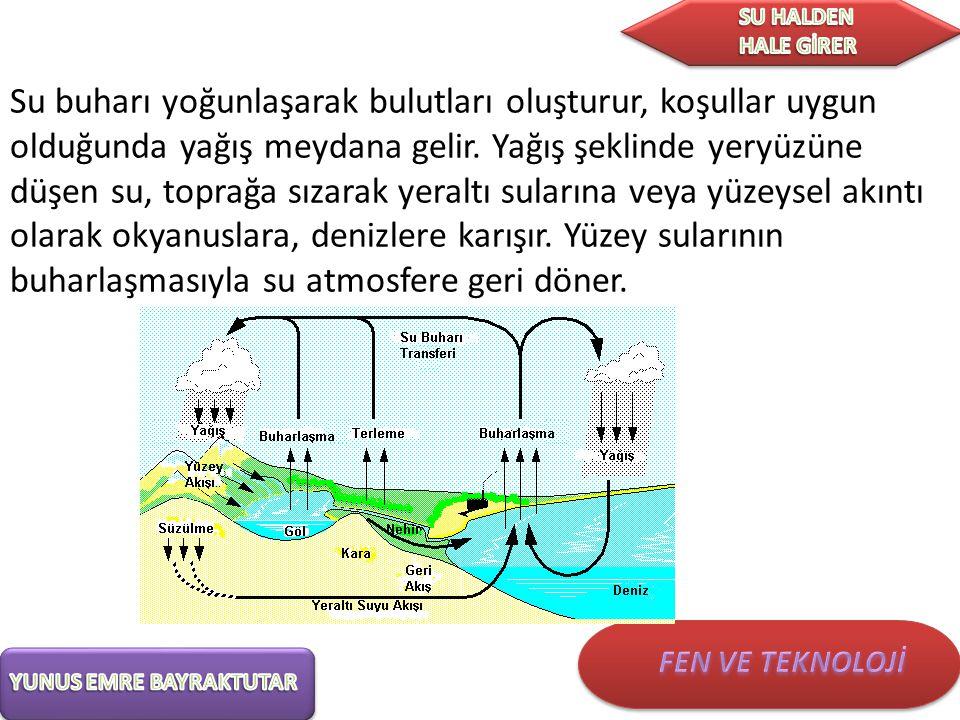 Su buharı yoğunlaşarak bulutları oluşturur, koşullar uygun olduğunda yağış meydana gelir. Yağış şeklinde yeryüzüne düşen su, toprağa sızarak yeraltı s
