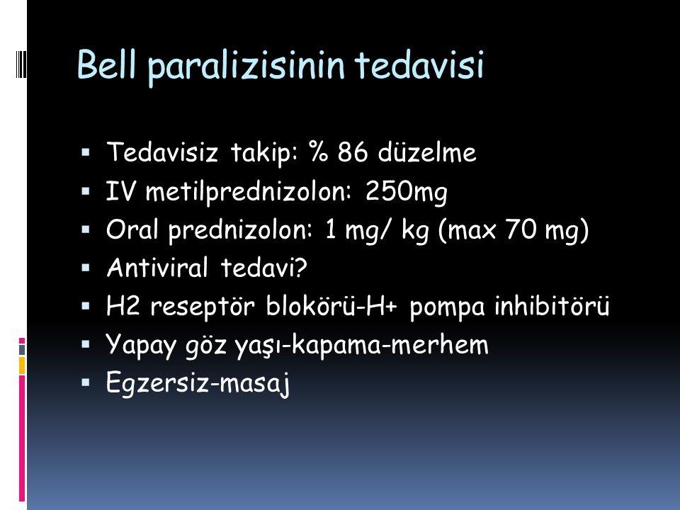 Bell paralizisinin tedavisi  Tedavisiz takip: % 86 düzelme  IV metilprednizolon: 250mg  Oral prednizolon: 1 mg/ kg (max 70 mg)  Antiviral tedavi?