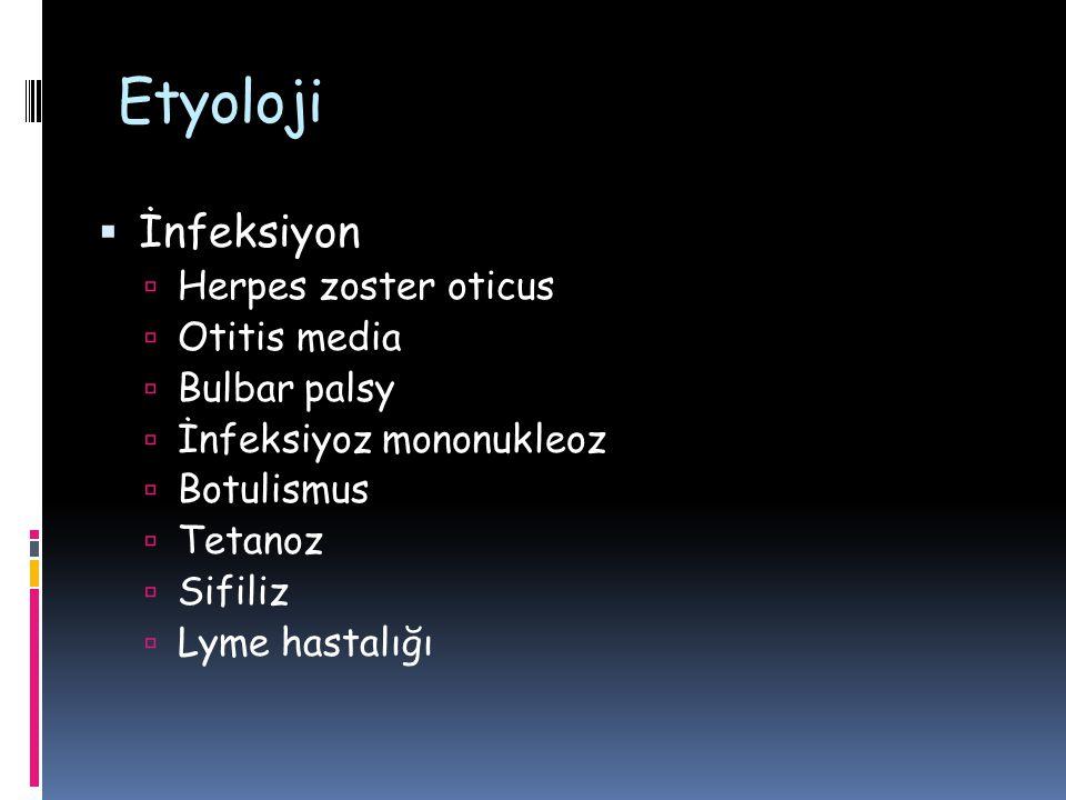 Etyoloji  İnfeksiyon  Herpes zoster oticus  Otitis media  Bulbar palsy  İnfeksiyoz mononukleoz  Botulismus  Tetanoz  Sifiliz  Lyme hastalığı