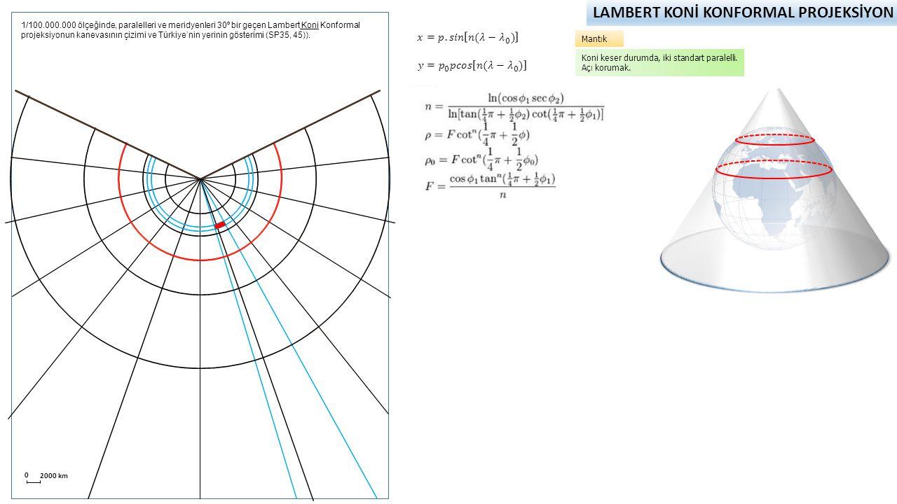 0 2000 km LAMBERT KONİ KONFORMAL PROJEKSİYON 1/100.000.000 ölçeğinde, paralelleri ve meridyenleri 30º bir geçen Lambert Koni Konformal projeksiyonun k