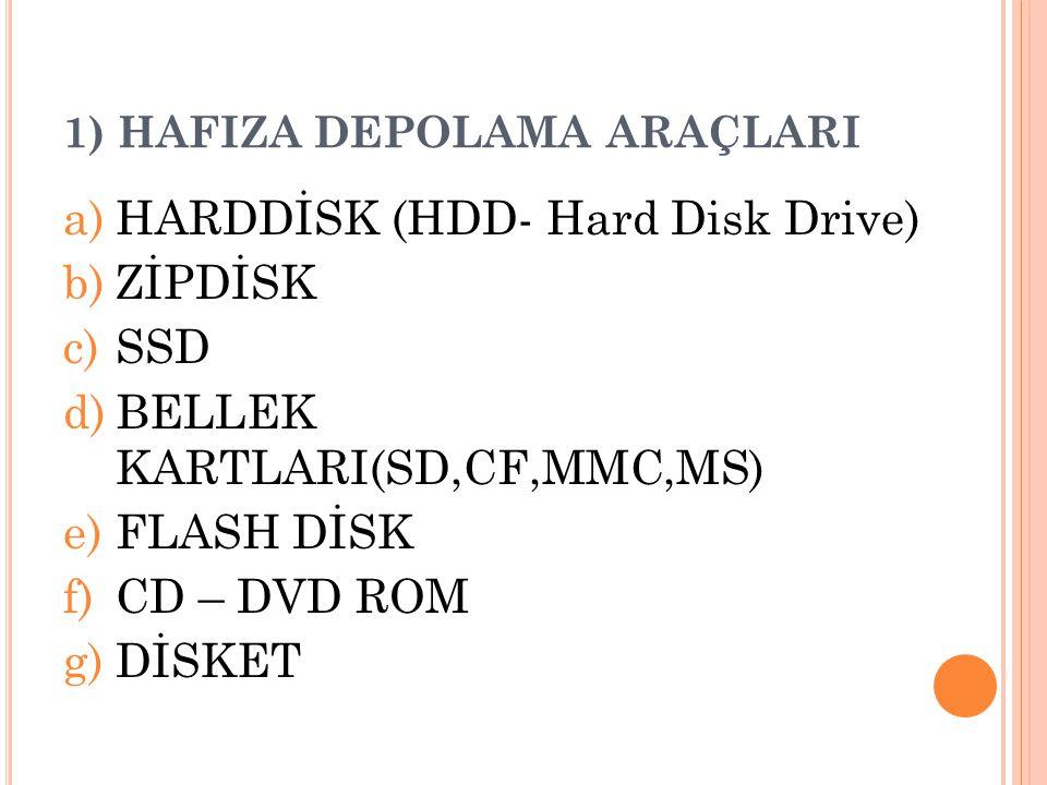 1) HAFIZA DEPOLAMA ARAÇLARI a)HARDDİSK (HDD- Hard Disk Drive) b)ZİPDİSK c)SSD d)BELLEK KARTLARI(SD,CF,MMC,MS) e)FLASH DİSK f)CD – DVD ROM g)DİSKET