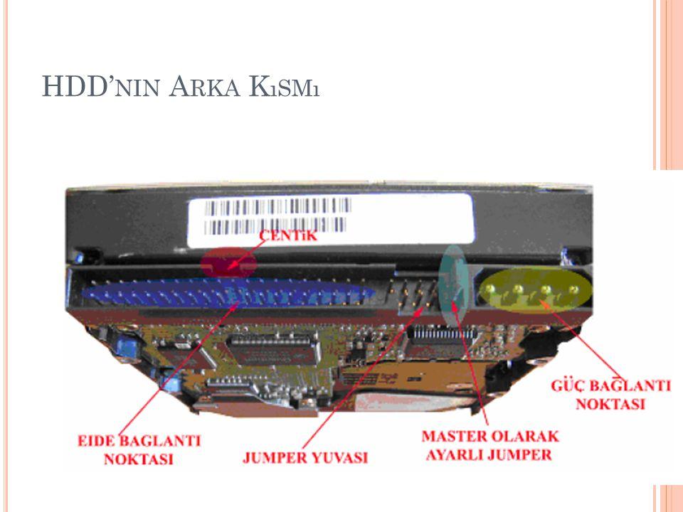 HDD' NIN A RKA K ıSMı