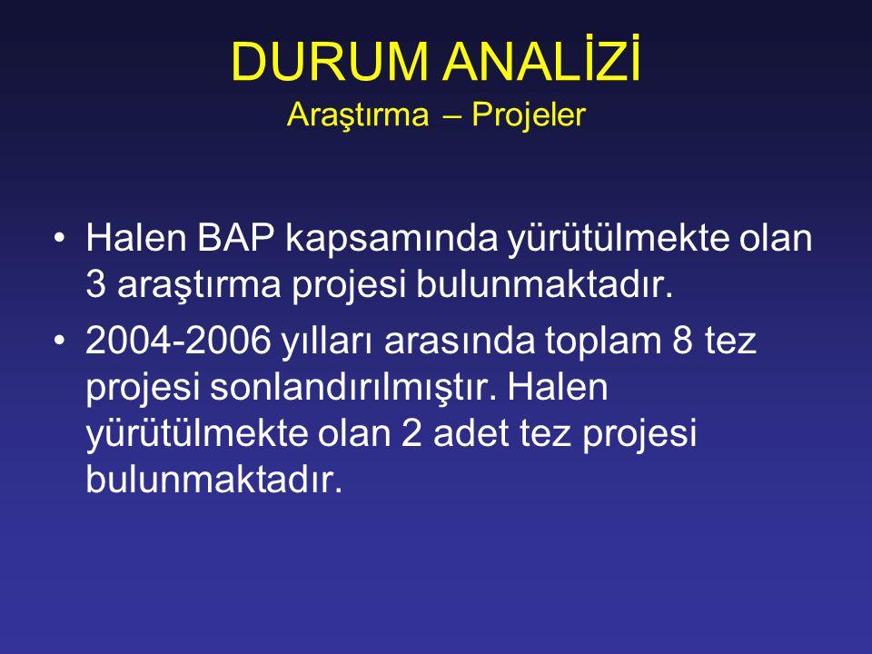 DURUM ANALİZİ Araştırma – Projeler Halen BAP kapsamında yürütülmekte olan 3 araştırma projesi bulunmaktadır. 2004-2006 yılları arasında toplam 8 tez p