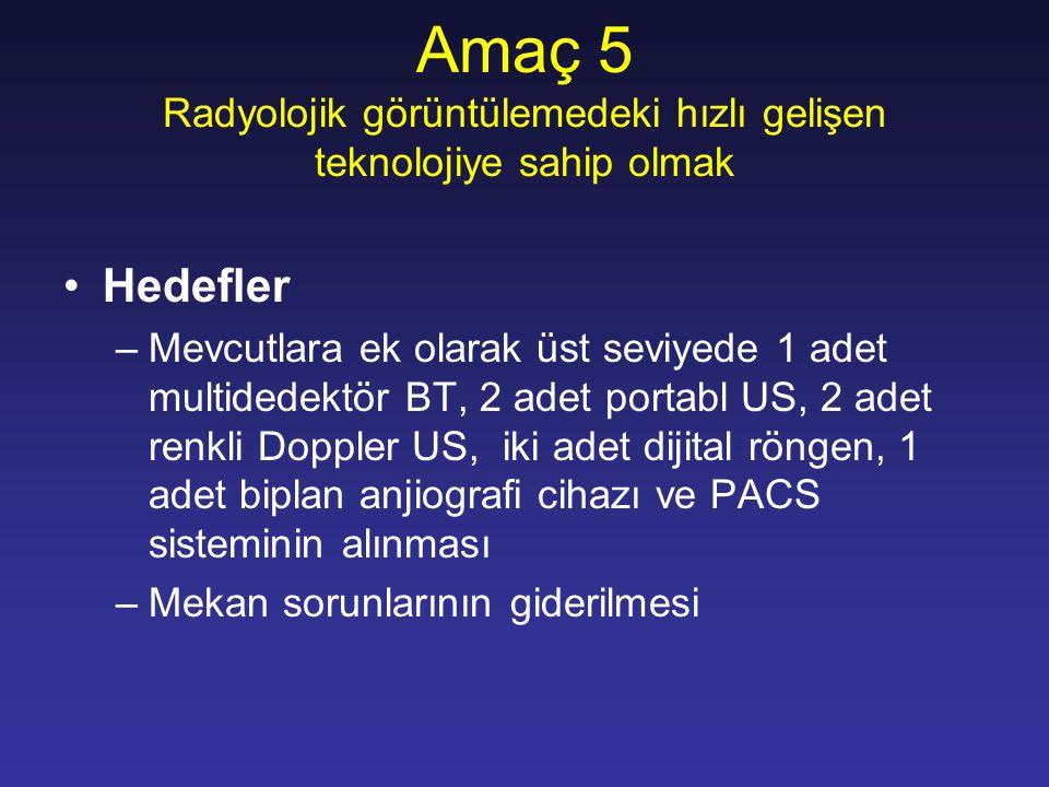 Amaç 5 Radyolojik görüntülemedeki hızlı gelişen teknolojiye sahip olmak Hedefler –Mevcutlara ek olarak üst seviyede 1 adet multidedektör BT, 2 adet po