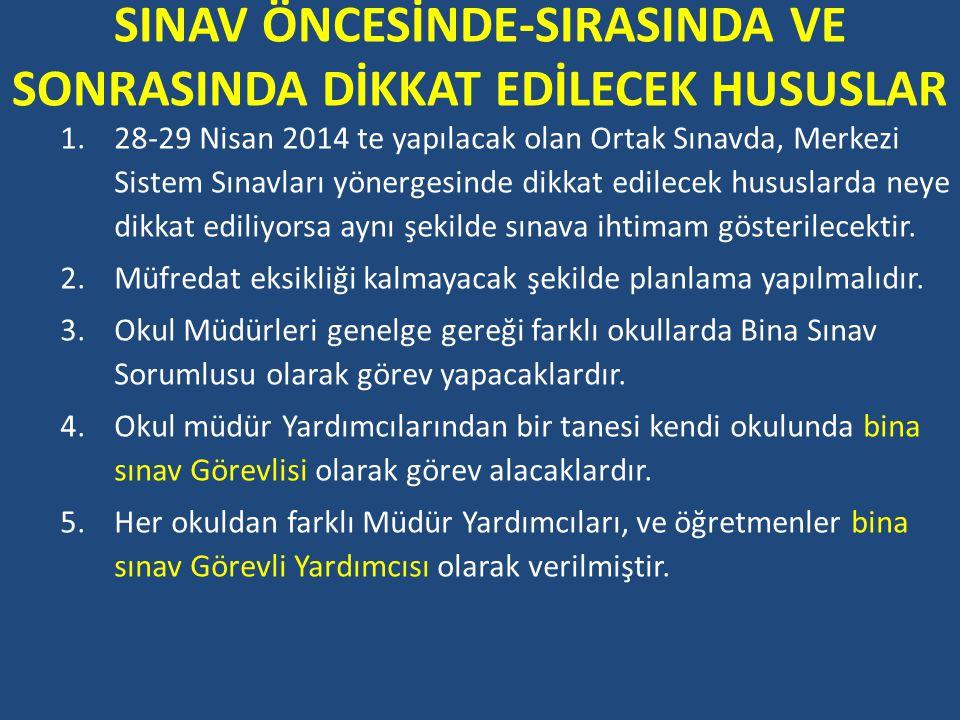 SINAV ÖNCESİNDE-SIRASINDA VE SONRASINDA DİKKAT EDİLECEK HUSUSLAR 1.28-29 Nisan 2014 te yapılacak olan Ortak Sınavda, Merkezi Sistem Sınavları yönerges