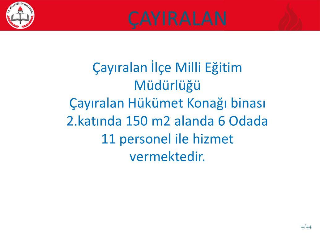 ÇAYIRALAN 4/44 Çayıralan İlçe Milli Eğitim Müdürlüğü Çayıralan Hükümet Konağı binası 2.katında 150 m2 alanda 6 Odada 11 personel ile hizmet vermektedir.