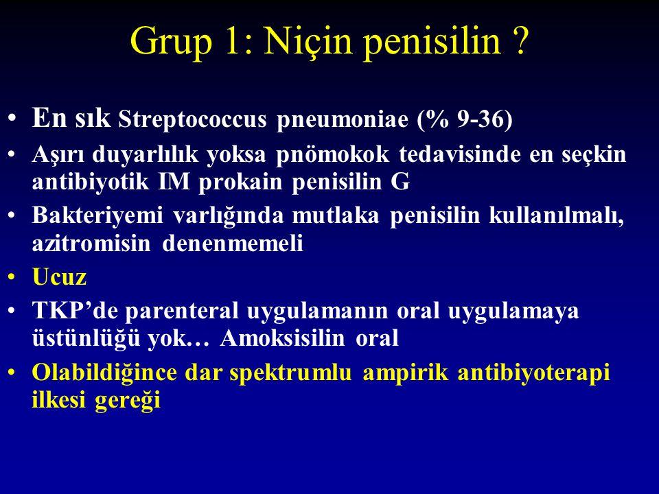 Grup 1: Niçin penisilin ? En sık Streptococcus pneumoniae (% 9-36) Aşırı duyarlılık yoksa pnömokok tedavisinde en seçkin antibiyotik IM prokain penisi