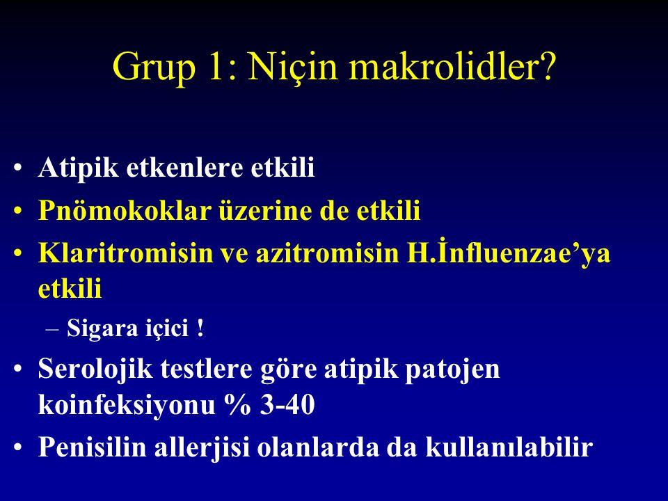 Grup 1: Niçin makrolidler? Atipik etkenlere etkili Pnömokoklar üzerine de etkili Klaritromisin ve azitromisin H.İnfluenzae'ya etkili –Sigara içici ! S