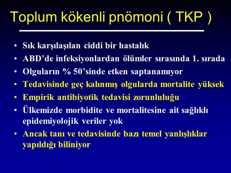 Tanım Toplum Kökenli Pnömoni; Kişide günlük yaşamı sırasında ortaya çıkan pnömonidir TİPİK PNÖMONİ ATİPİK PNÖMONİ akut subakut,prodromal dönem ateş,titreme subfebril ateş produktif öksürük kuru öksürük plevra ağrısı akciğer dışı semptomlar fizik muayene ( + ) fizik muayene ( - ) lober infiltrat non-lober infiltrat