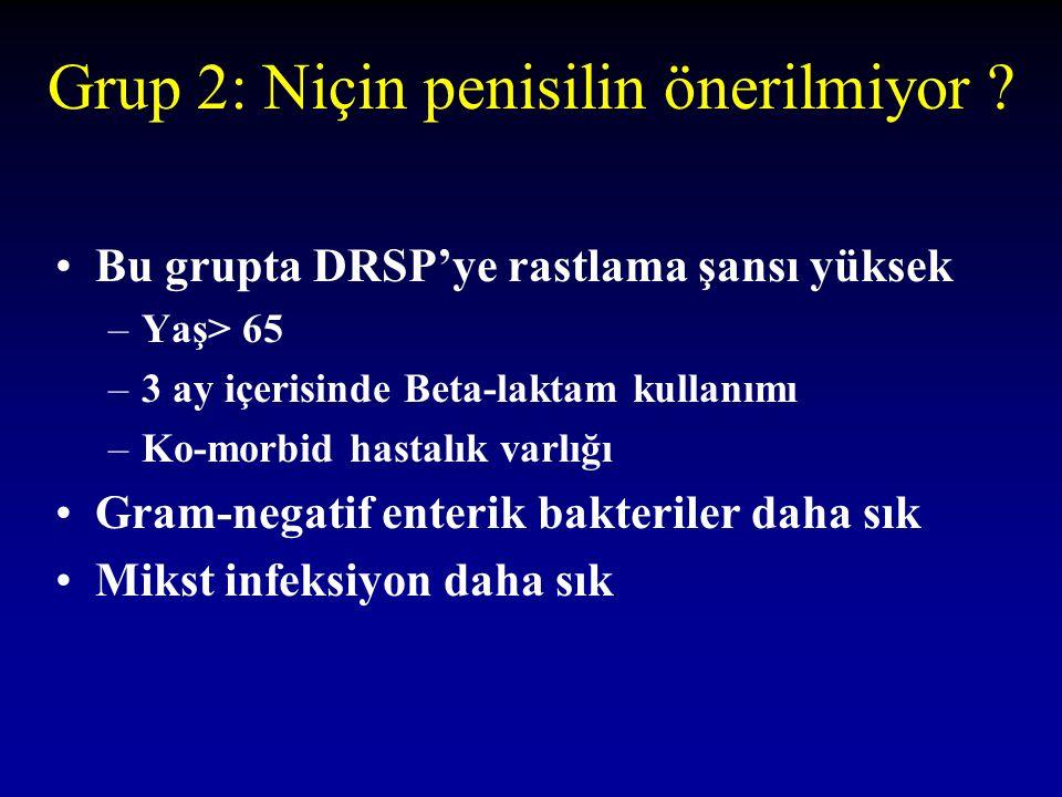Grup 2: Niçin penisilin önerilmiyor ? Bu grupta DRSP'ye rastlama şansı yüksek –Yaş> 65 –3 ay içerisinde Beta-laktam kullanımı –Ko-morbid hastalık varl
