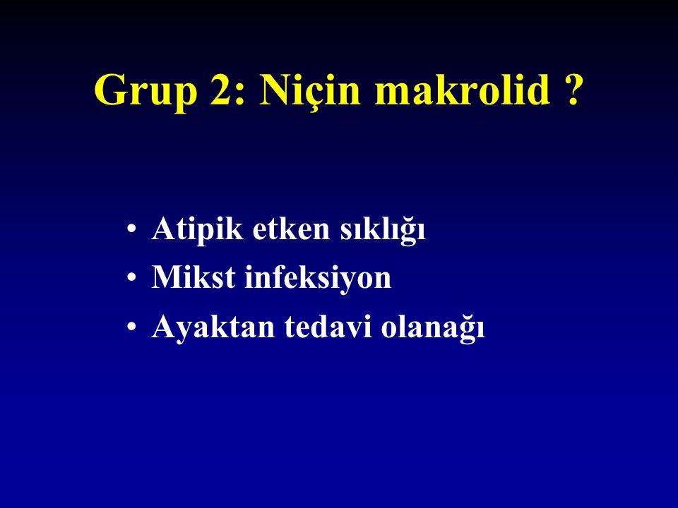 Grup 2: Niçin makrolid ? Atipik etken sıklığı Mikst infeksiyon Ayaktan tedavi olanağı