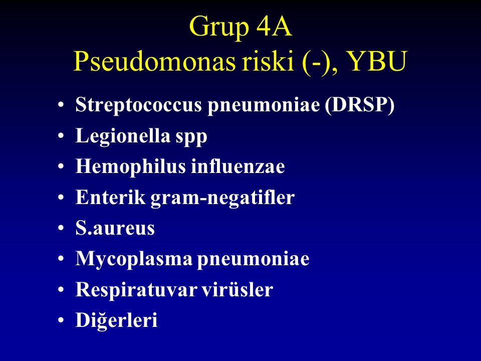 Grup 4A Pseudomonas riski (-), YBU Streptococcus pneumoniae (DRSP) Legionella spp Hemophilus influenzae Enterik gram-negatifler S.aureus Mycoplasma pn