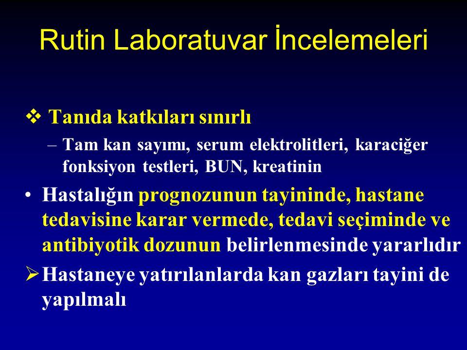 TKP Tanısında Labaratuvar incelemelerin yeri 1.