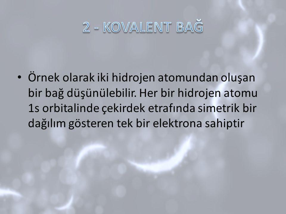Örnek olarak iki hidrojen atomundan oluşan bir bağ düşünülebilir. Her bir hidrojen atomu 1s orbitalinde çekirdek etrafında simetrik bir dağılım göster