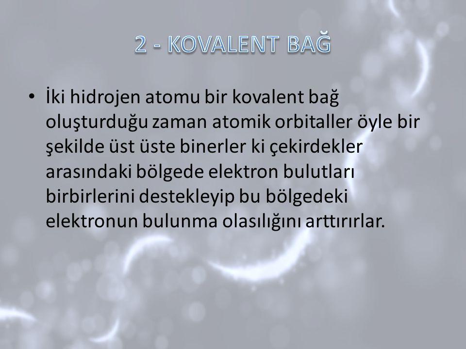 İki hidrojen atomu bir kovalent bağ oluşturduğu zaman atomik orbitaller öyle bir şekilde üst üste binerler ki çekirdekler arasındaki bölgede elektron