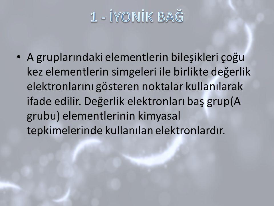 A gruplarındaki elementlerin bileşikleri çoğu kez elementlerin simgeleri ile birlikte değerlik elektronlarını gösteren noktalar kullanılarak ifade edi